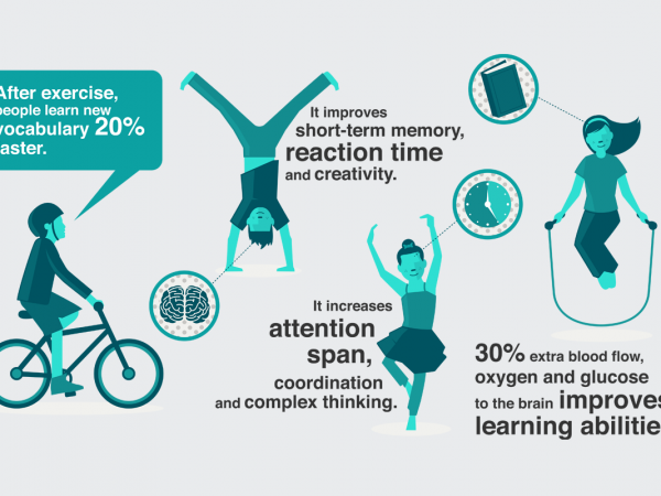 <span>BBC i-Wonder Infographic</span><i>→</i>